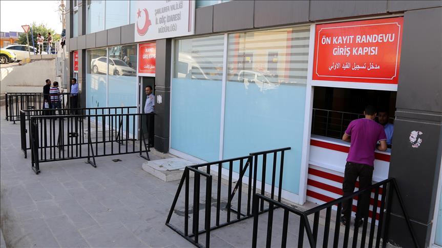 Турецкое гражданство: кто, где и как