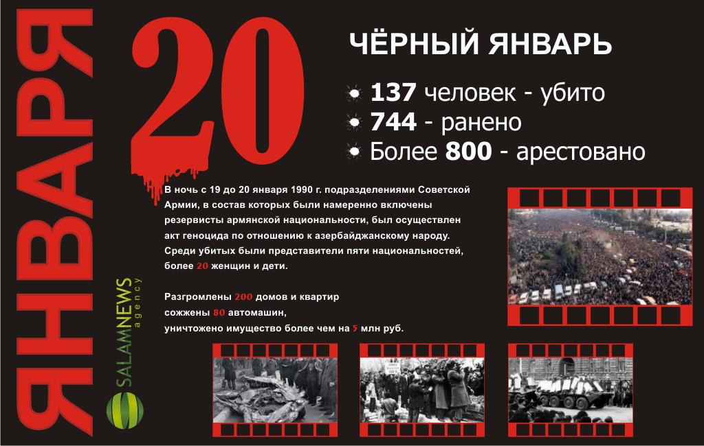День всенародной скорби в Азербайджане - 20 января