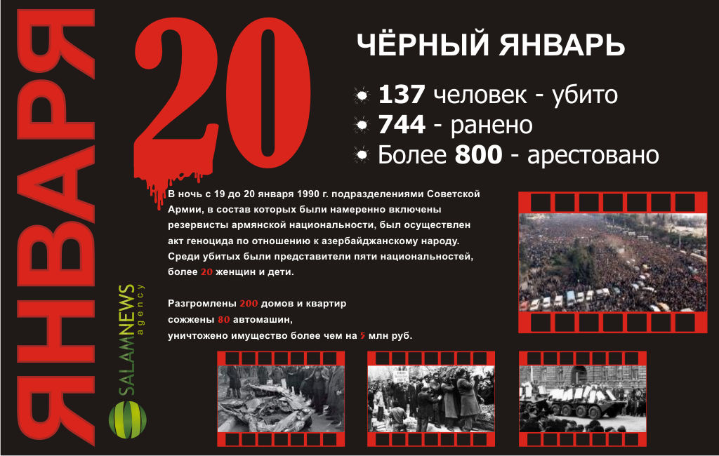 Notizie Geopolitiche о «Черном Январе»