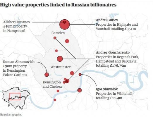 The Guardian: российским олигархам грозит конфискация