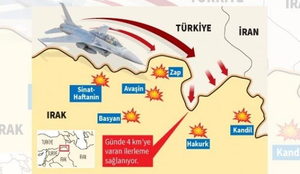"""Türk ordusu PKK-nın """"alınmaz qalası""""nı aldı – Xəritə"""