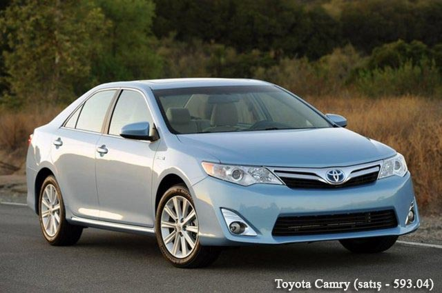 Toyota became a leader in car sales